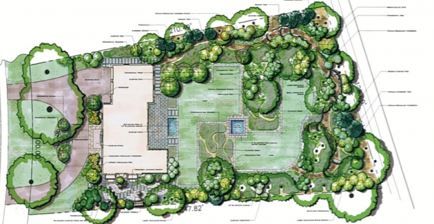 Good Planting Design Plan Photo