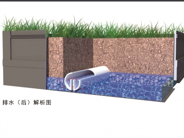 Great Ideas Planter Box Drainage Picture