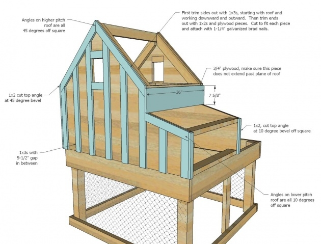 Inspirational Chicken Coop With Planter Photo