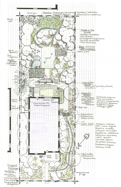 Inspirational Planting Plan Picture