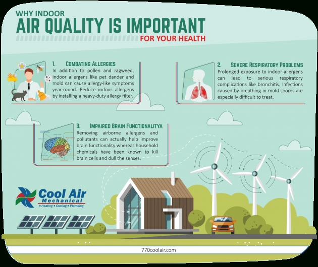 Marvelous How To Improve Indoor Air Quality Image