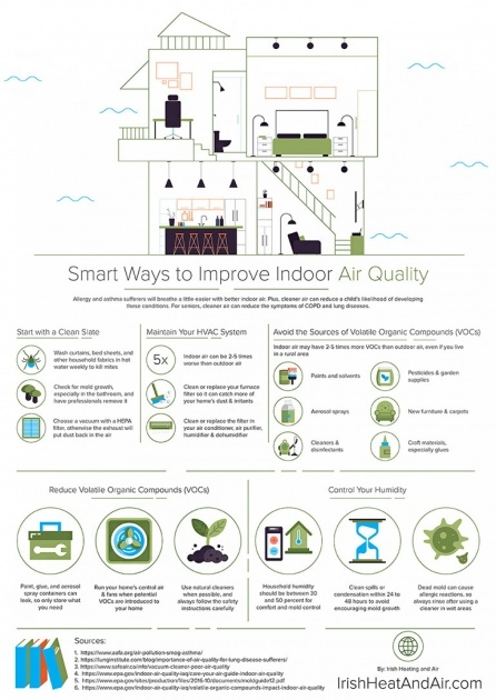 Most Perfect How To Improve Indoor Air Quality Image
