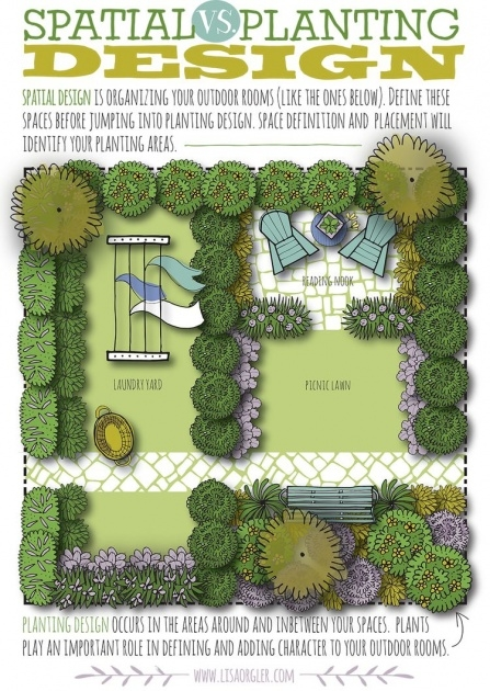 Simple Planting Design Plan Picture