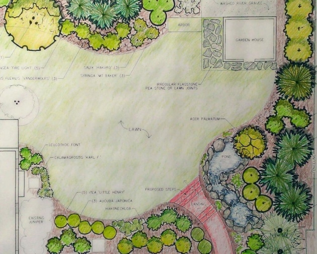 Surprising Planting Design Plan Image