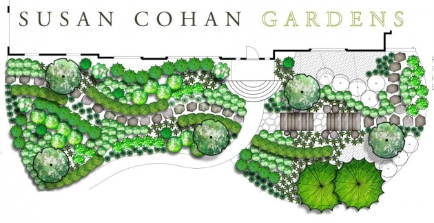 Top Planting Design Plan Picture