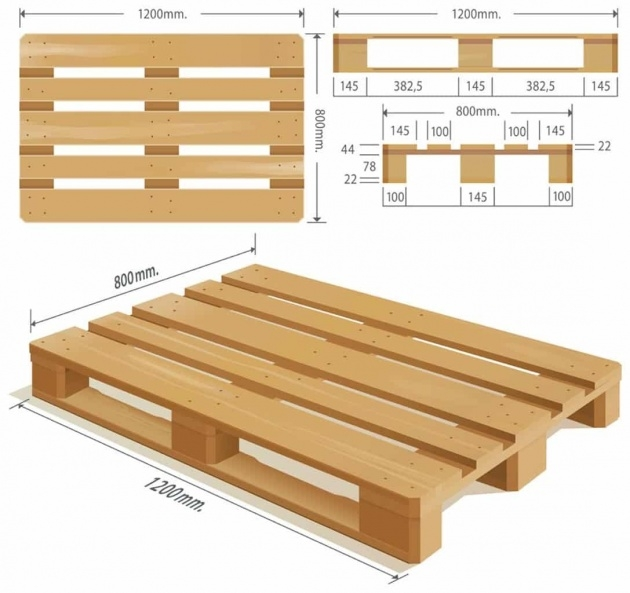 Amazingly How To Make A Planter Box Out Of Pallets Picture