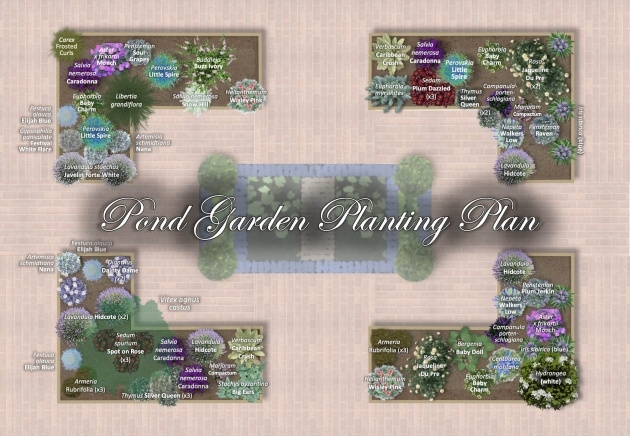 Best Cool Planting Plan Picture
