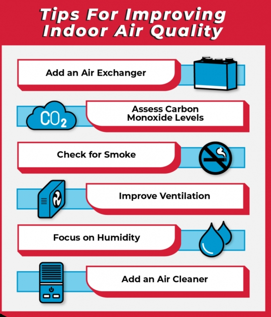 Fantastic How To Improve Indoor Air Quality Image